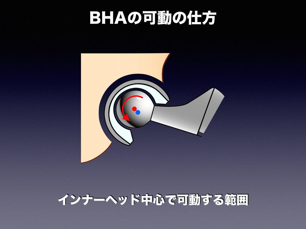 BHAの可動の仕方2