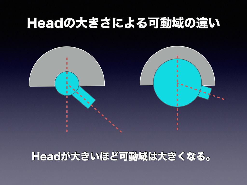 Headの大きさによる可動域の違い2