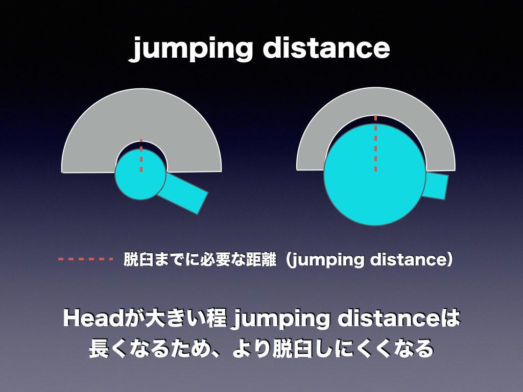 JumpingDistance