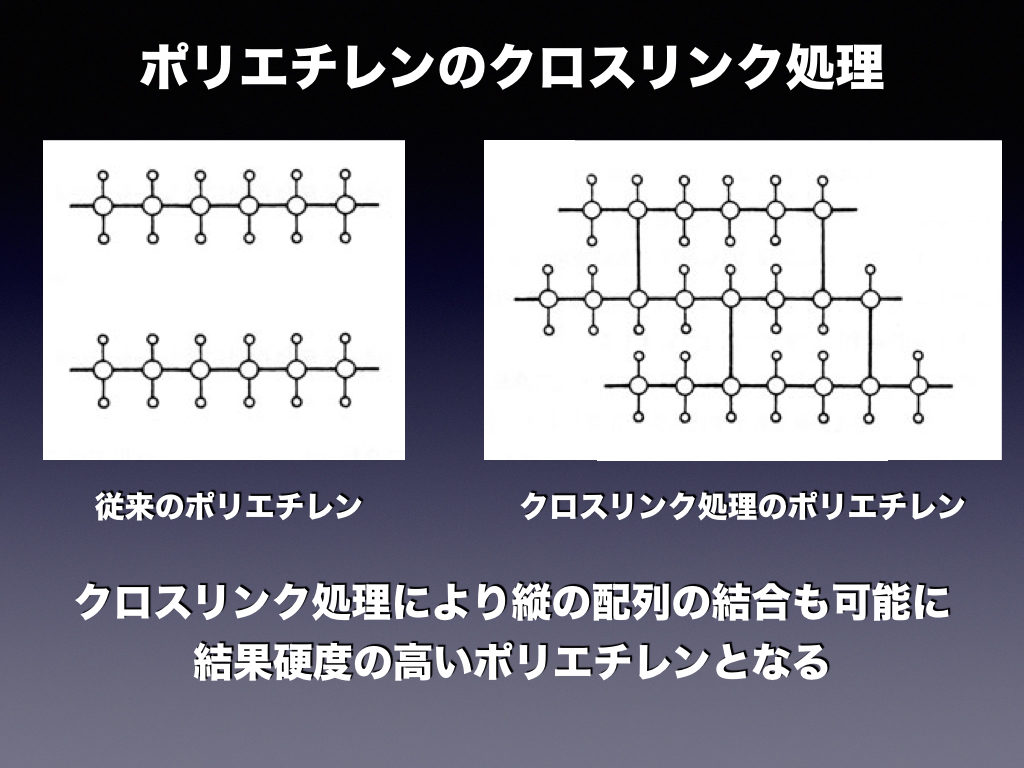 Poliの構造