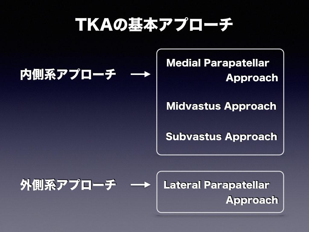TKA基本アプローチ一覧